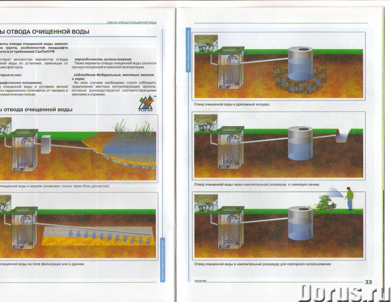 Автономная канализация ТОПАС - Дома, коттеджи и дачи - Аэрационные станции ТОПАС -одна из лучших сис..., фото 1
